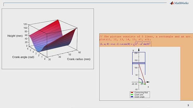 """Learn how the """"Mathematics for Bioengineering"""" course uses software to introduce computing tools in teaching mathematics and building essential programming skills."""