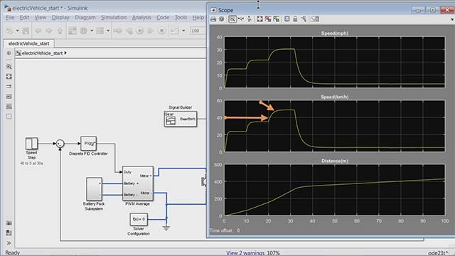 Learn about vehicle drive and basic control concepts including how to implement a DC motor drive mechanism, PWM (Pulse Width Modulation) actuation, closed loop control of the vehicle, running simulations with imported drive cycle data.