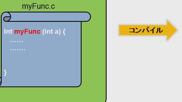 OpenCVで提供される関数やOpenCVで作成されたプログラムをMATLAB ® から容易に呼び出すことができる、OpenCV インターフェース サポートパッケージのインストール、設定、使用方法をご紹介します。